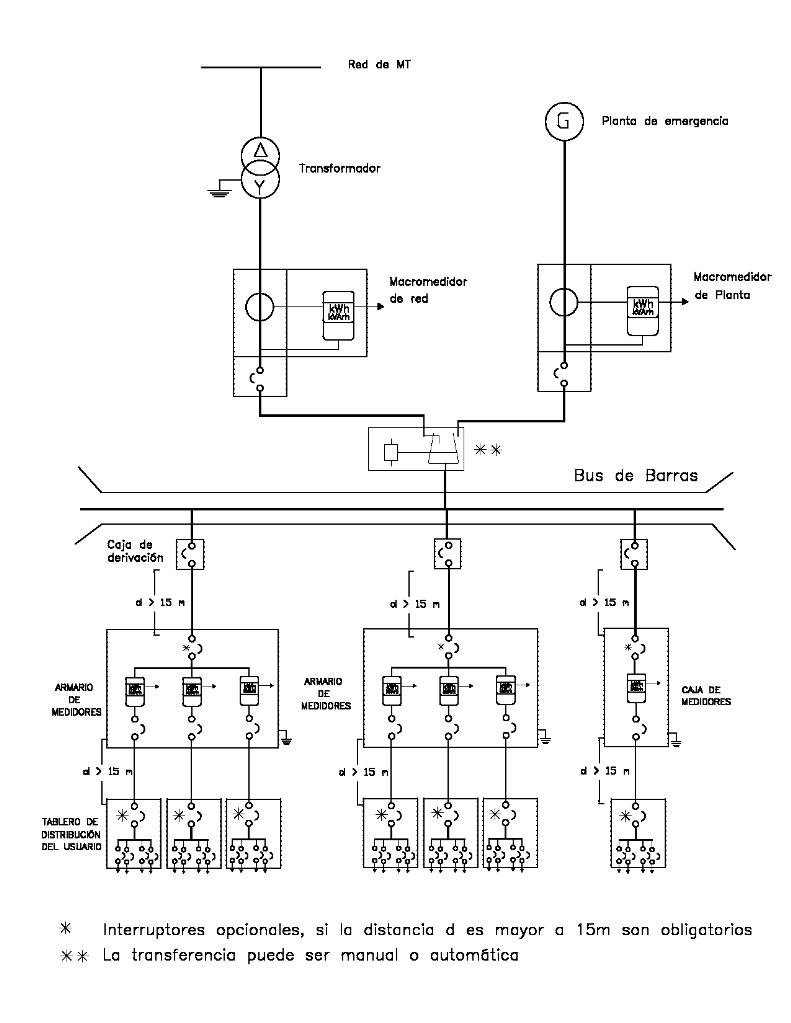 Et 126 Diagrama Unifilar Con Bus De Barras Figura 11